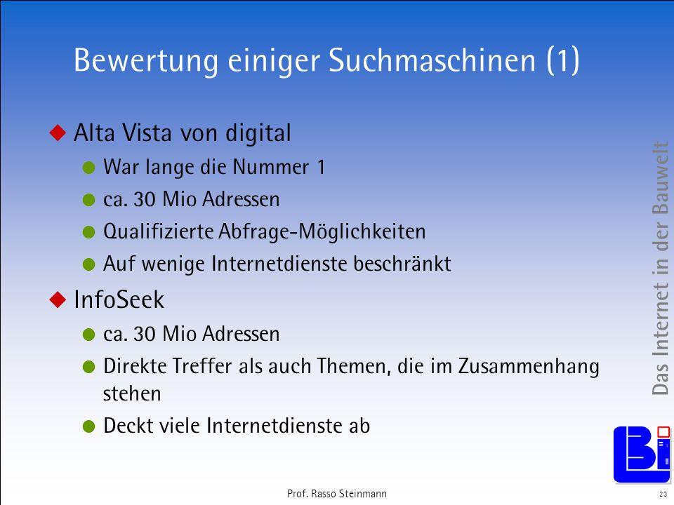 Das Internet in der Bauwelt 23 Prof. Rasso Steinmann Bewertung einiger Suchmaschinen (1) Alta Vista von digital War lange die Nummer 1 ca. 30 Mio Adre