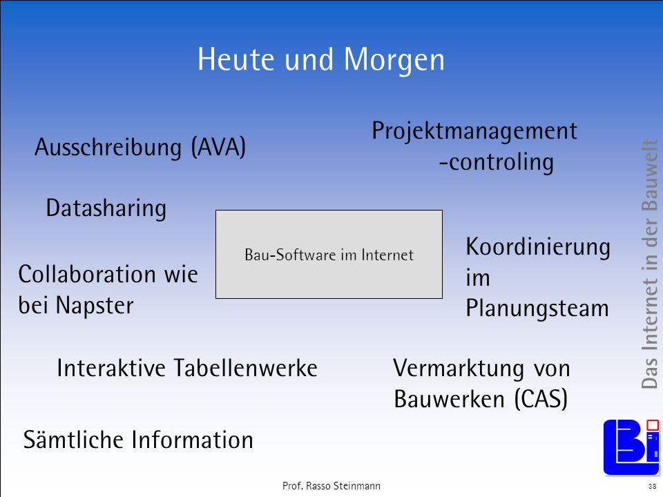 Das Internet in der Bauwelt 38 Prof. Rasso Steinmann Heute und Morgen Bau-Software im Internet Ausschreibung (AVA) Interaktive TabellenwerkeVermarktun