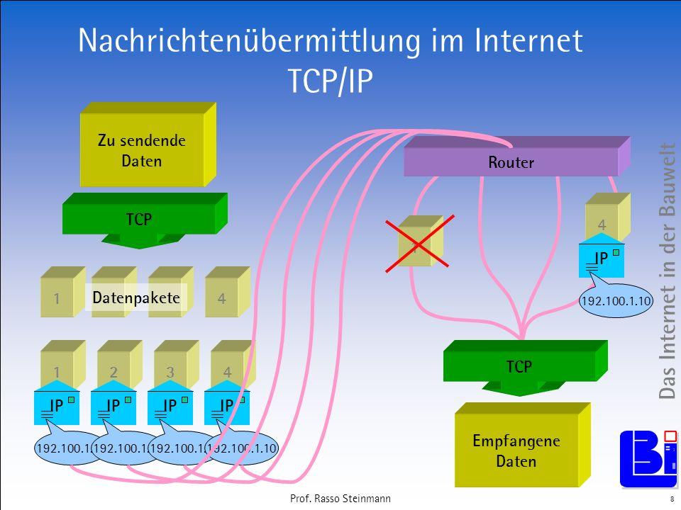 Das Internet in der Bauwelt 8 Prof. Rasso Steinmann Nachrichtenübermittlung im Internet TCP/IP Zu sendende Daten TCP 14 1 IP 192.100.1.10 2 IP 192.100