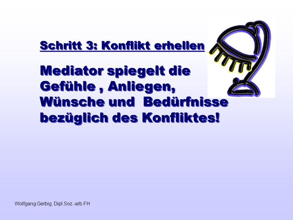 Schritt 3: Konflikt erhellen Mediator spiegelt die Gefühle, Anliegen, Wünsche und Bedürfnisse bezüglich des Konfliktes! Wolfgang Gerbig, Dipl.Soz.-arb