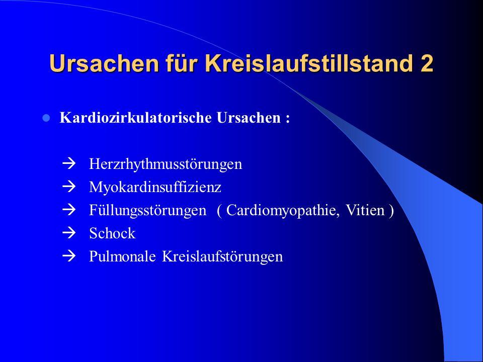 Ursachen für Kreislaufstillstand 2 Kardiozirkulatorische Ursachen : Herzrhythmusstörungen Myokardinsuffizienz Füllungsstörungen ( Cardiomyopathie, Vit