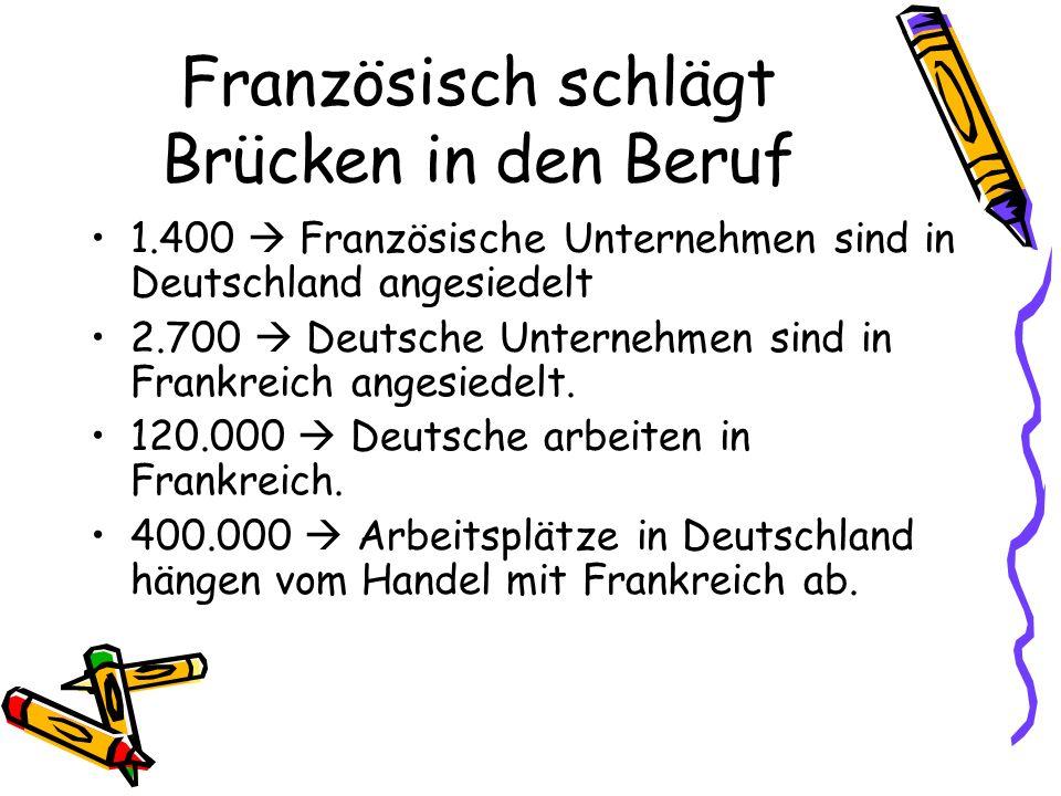 Französisch schlägt Brücken in den Beruf 1.400 Französische Unternehmen sind in Deutschland angesiedelt 2.700 Deutsche Unternehmen sind in Frankreich