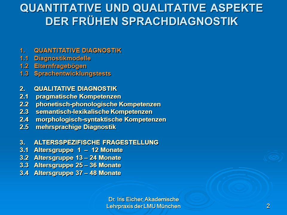 Dr. Iris Eicher, Akademische Lehrpraxis der LMU München2 QUANTITATIVE UND QUALITATIVE ASPEKTE DER FRÜHEN SPRACHDIAGNOSTIK 1.QUANTITATIVE DIAGNOSTIK 1.
