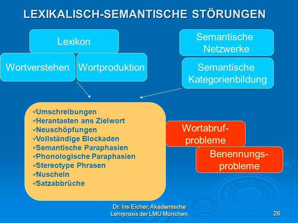 Dr. Iris Eicher, Akademische Lehrpraxis der LMU München26 LEXIKALISCH-SEMANTISCHE STÖRUNGEN Lexikon WortverstehenWortproduktion Semantische Kategorien