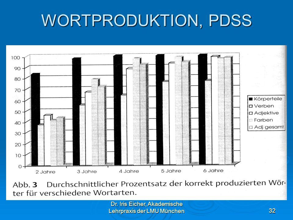 Dr. Iris Eicher, Akademische Lehrpraxis der LMU München32 WORTPRODUKTION, PDSS