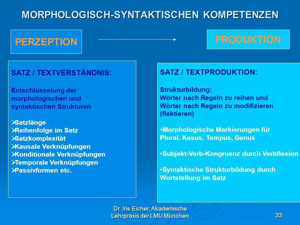 Dr. Iris Eicher, Akademische Lehrpraxis der LMU München33 MORPHOLOGISCH-SYNTAKTISCHEN KOMPETENZEN PERZEPTION PRODUKTION SATZ / TEXTVERSTÄNDNIS: Entsch