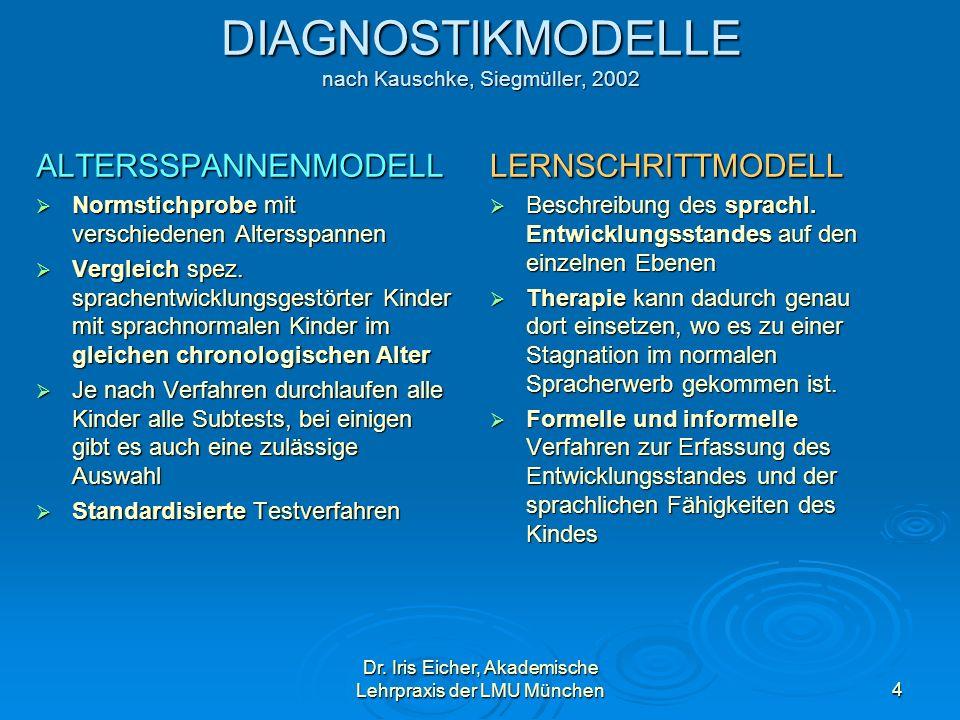 Dr. Iris Eicher, Akademische Lehrpraxis der LMU München4 DIAGNOSTIKMODELLE nach Kauschke, Siegmüller, 2002 ALTERSSPANNENMODELL Normstichprobe mit vers
