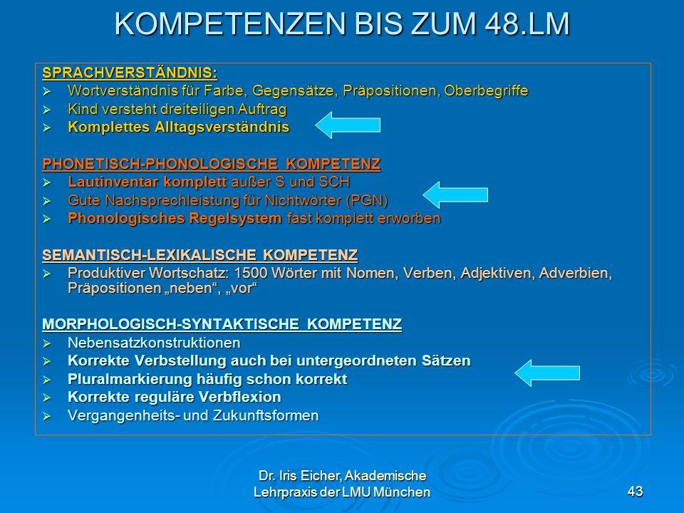 Dr. Iris Eicher, Akademische Lehrpraxis der LMU München43 KOMPETENZEN BIS ZUM 48.LM SPRACHVERSTÄNDNIS: Wortverständnis für Farbe, Gegensätze, Präposit