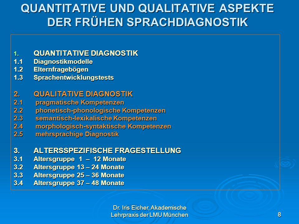 Dr. Iris Eicher, Akademische Lehrpraxis der LMU München8 QUANTITATIVE UND QUALITATIVE ASPEKTE DER FRÜHEN SPRACHDIAGNOSTIK 1. QUANTITATIVE DIAGNOSTIK 1