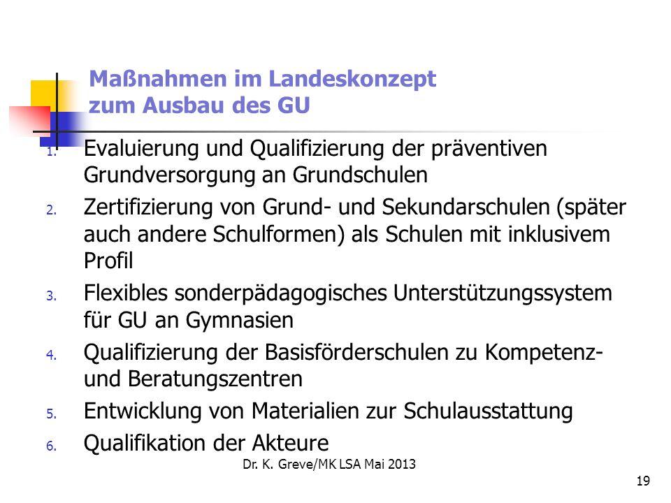 Maßnahmen im Landeskonzept zum Ausbau des GU Dr. K. Greve/MK LSA Mai 2013 19 1. Evaluierung und Qualifizierung der präventiven Grundversorgung an Grun