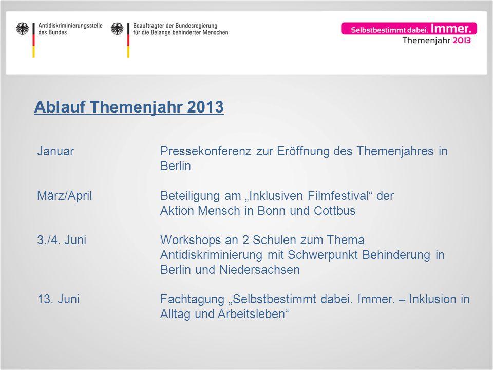 JanuarPressekonferenz zur Eröffnung des Themenjahres in Berlin März/April Beteiligung am Inklusiven Filmfestival der Aktion Mensch in Bonn und Cottbus