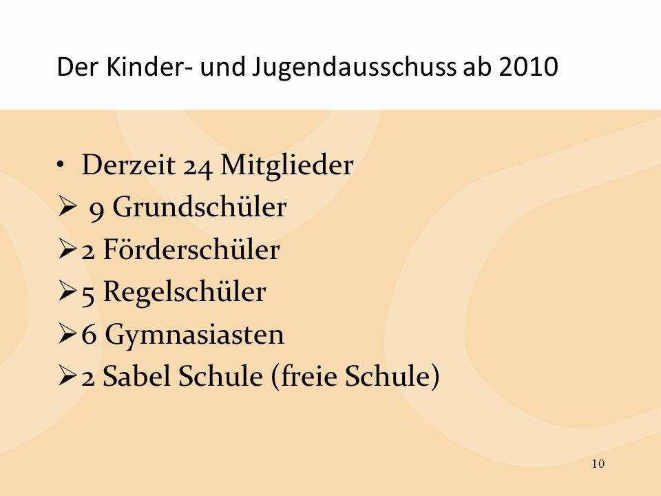 Derzeit 24 Mitglieder 9 Grundschüler 2 Förderschüler 5 Regelschüler 6 Gymnasiasten 2 Sabel Schule (freie Schule) 10