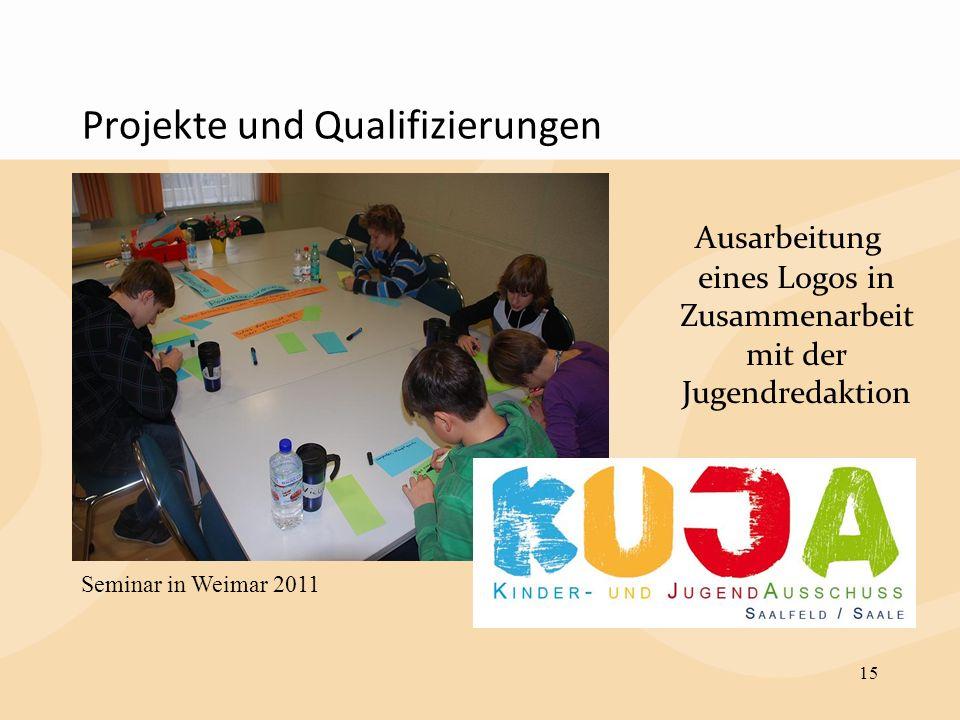 Projekte und Qualifizierungen Ausarbeitung eines Logos in Zusammenarbeit mit der Jugendredaktion 15 Seminar in Weimar 2011