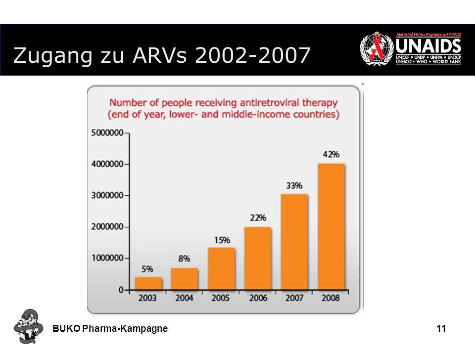 BUKO Pharma-Kampagne11 Zugang zu ARVs 2002-2007