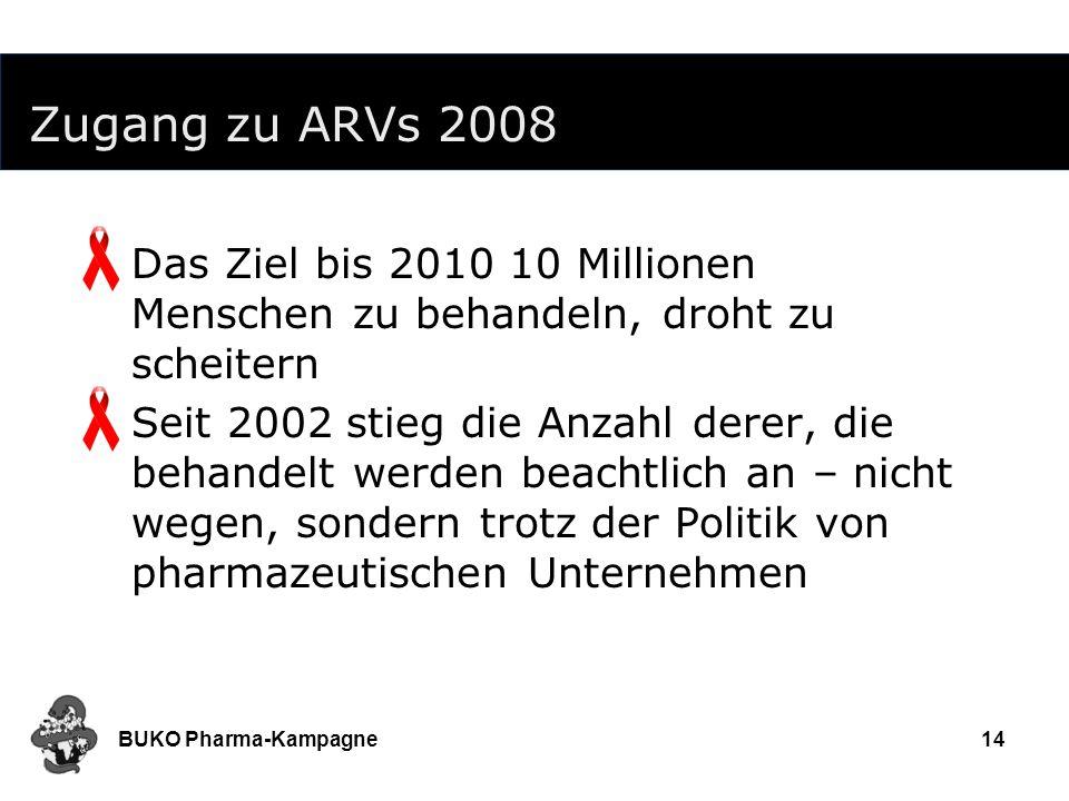 BUKO Pharma-Kampagne14 Das Ziel bis 2010 10 Millionen Menschen zu behandeln, droht zu scheitern Seit 2002 stieg die Anzahl derer, die behandelt werden