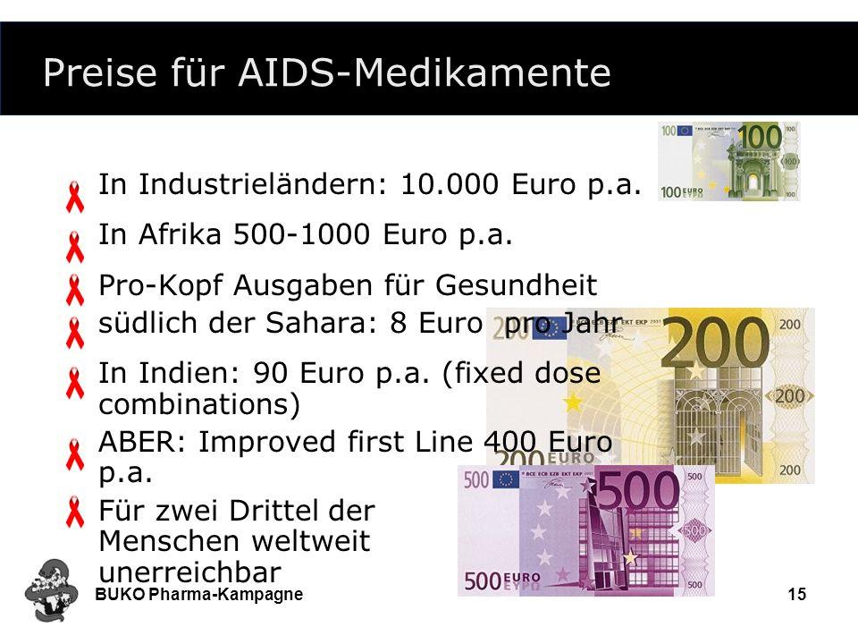BUKO Pharma-Kampagne15 Preise für AIDS-Medikamente In Industrieländern: 10.000 Euro p.a. In Afrika 500-1000 Euro p.a. Pro-Kopf Ausgaben für Gesundheit
