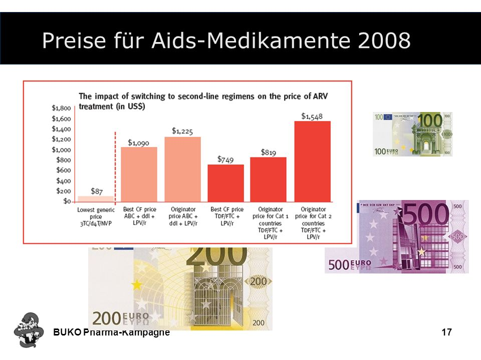 BUKO Pharma-Kampagne17 Preise für Aids-Medikamente 2008