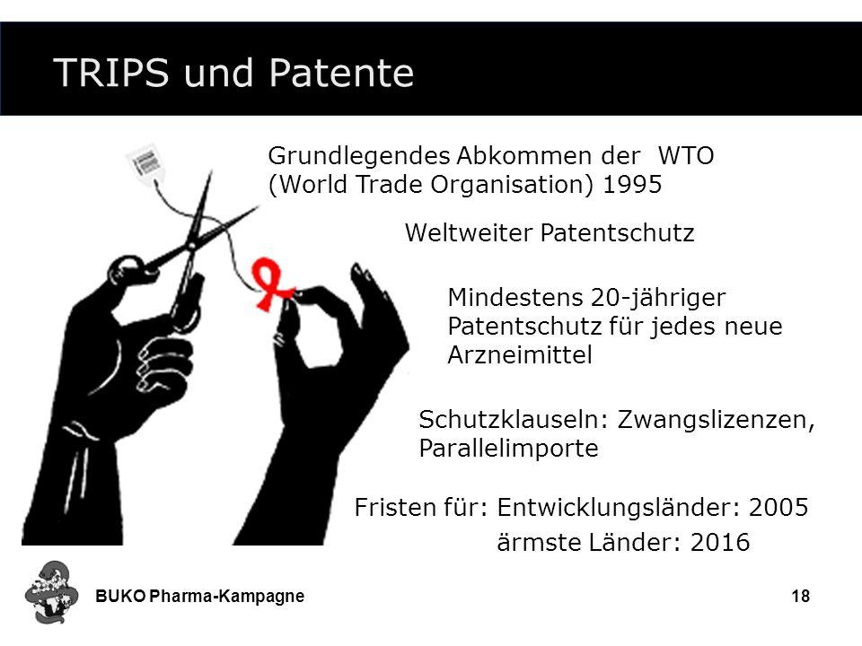 BUKO Pharma-Kampagne18 TRIPS und Patente Fristen für: Entwicklungsländer: 2005 ärmste Länder: 2016 Grundlegendes Abkommen der WTO (World Trade Organis