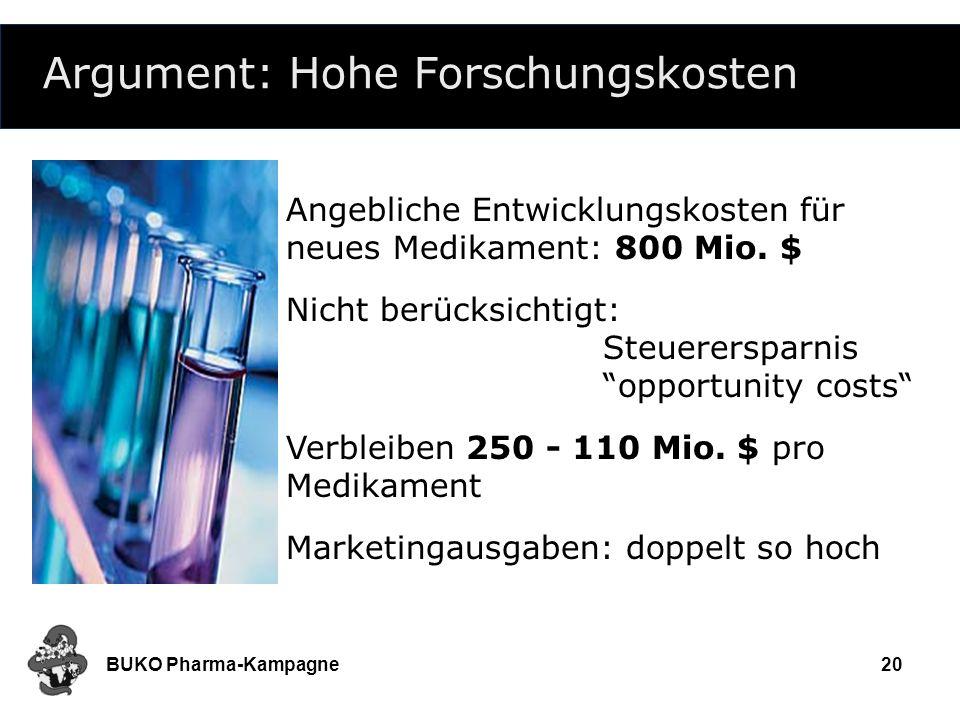 BUKO Pharma-Kampagne20 Argument: Hohe Forschungskosten Angebliche Entwicklungskosten für neues Medikament: 800 Mio. $ Nicht berücksichtigt: Steuerersp