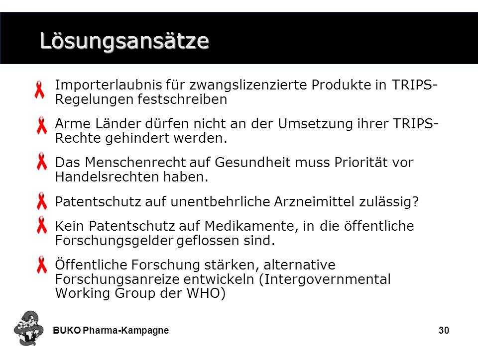 BUKO Pharma-Kampagne30 Lösungsansätze Importerlaubnis für zwangslizenzierte Produkte in TRIPS- Regelungen festschreiben Arme Länder dürfen nicht an de