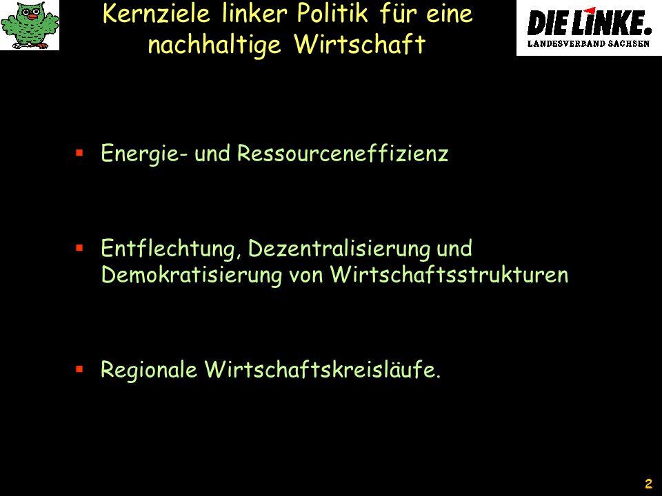 2 Kernziele linker Politik für eine nachhaltige Wirtschaft Energie- und Ressourceneffizienz Entflechtung, Dezentralisierung und Demokratisierung von Wirtschaftsstrukturen Regionale Wirtschaftskreisläufe.