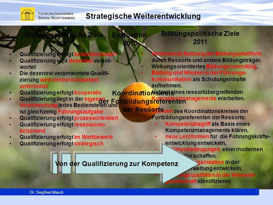Generalsekretär Thomas E. Berg Dr. Siegfried Mauch Strategische Weiterentwicklung Bildungspolitische Ziele 2000 Qualifizierung erfolgt bedarfsorientie
