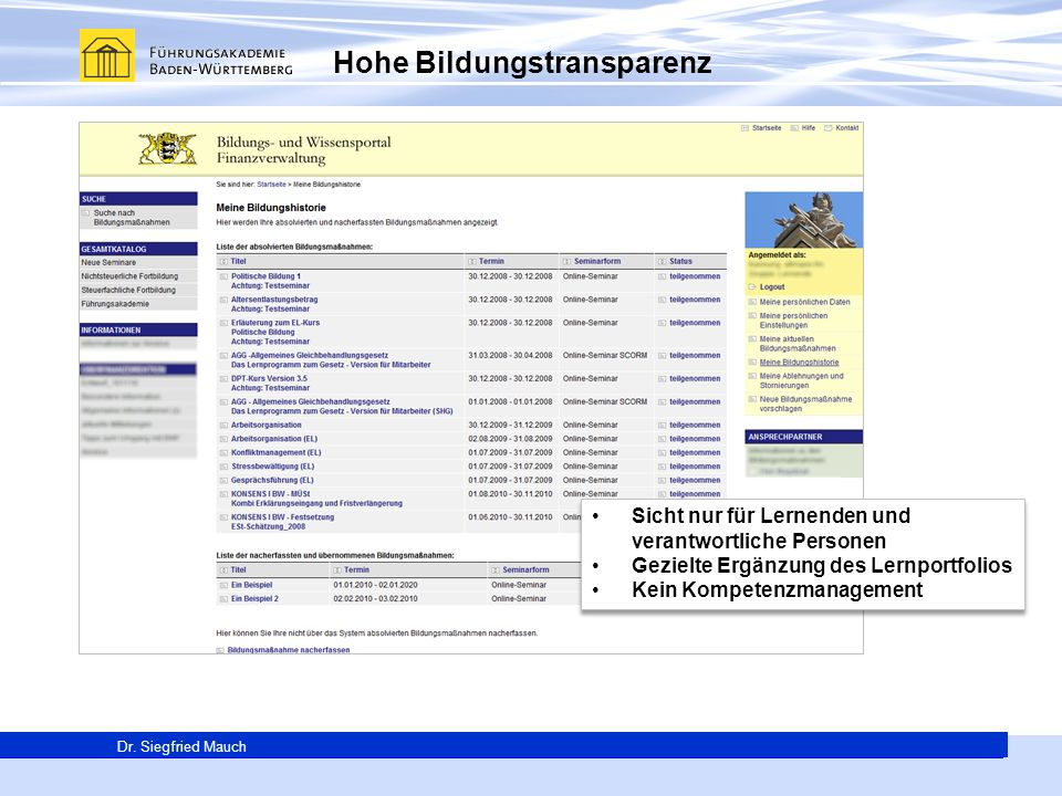 Generalsekretär Thomas E. Berg Dr. Siegfried Mauch Hohe Bildungstransparenz Sicht nur für Lernenden und verantwortliche Personen Gezielte Ergänzung de