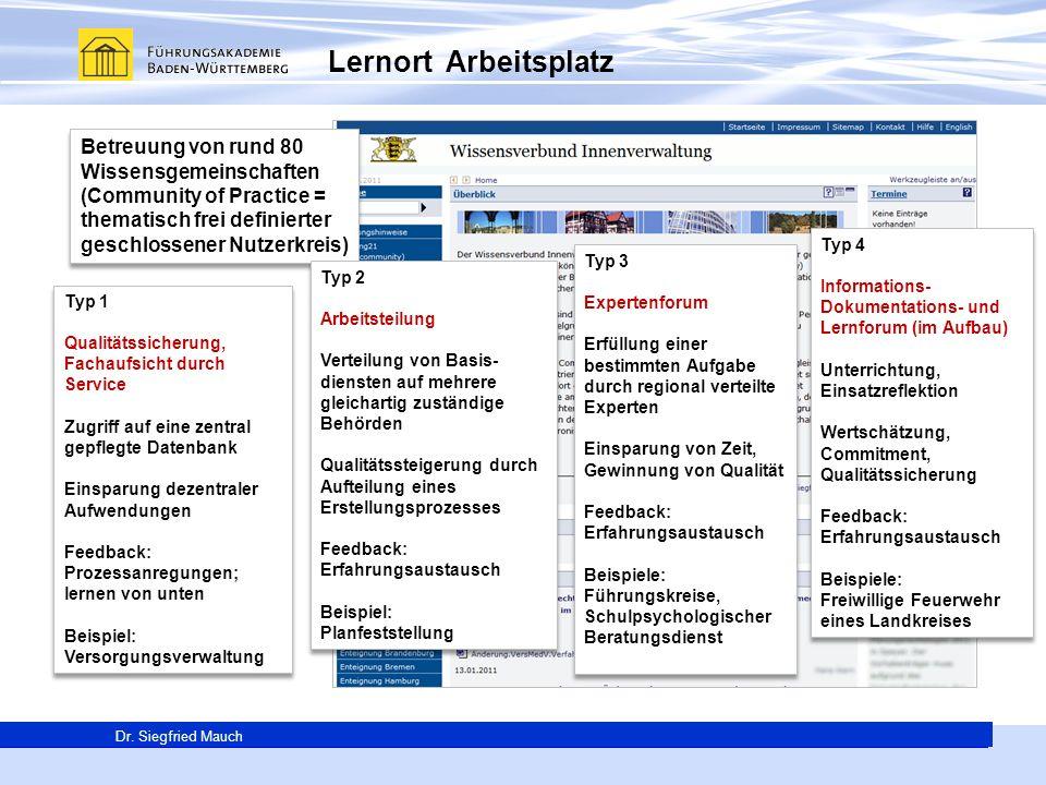 Generalsekretär Thomas E. Berg Dr. Siegfried Mauch Lernort Arbeitsplatz Betreuung von rund 80 Wissensgemeinschaften (Community of Practice = thematisc