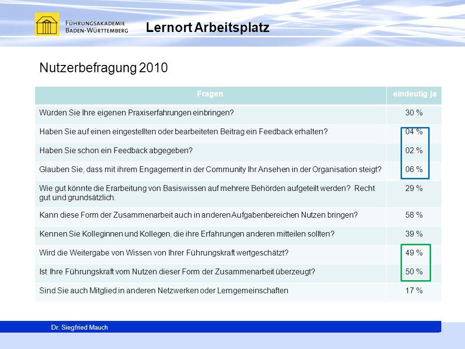 Generalsekretär Thomas E. Berg Dr. Siegfried Mauch Lernort Arbeitsplatz Nutzerbefragung 2010 Fragen eindeutig ja Würden Sie Ihre eigenen Praxiserfahru