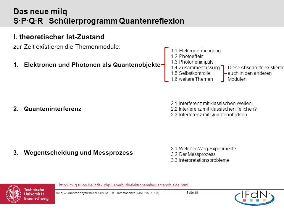 Seite 16 Das neue milq S·P·Q·R Schülerprogramm Quantenreflexion I. theoretischer Ist-Zustand zur Zeit existieren die Themenmodule: 1.Elektronen und Ph