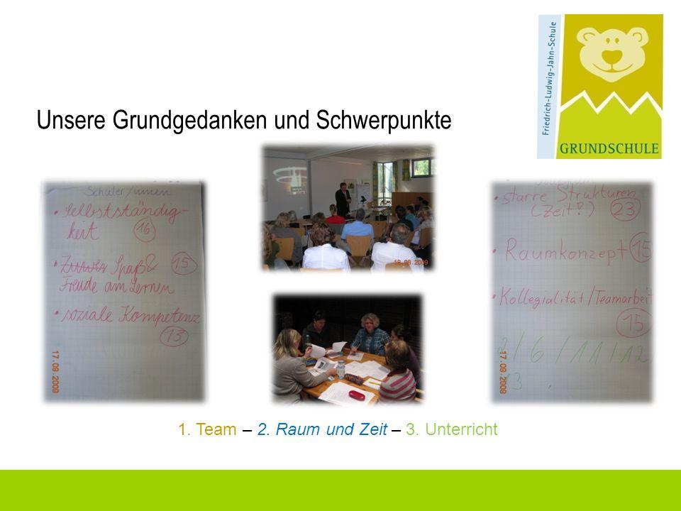 Unsere Grundgedanken und Schwerpunkte 1. Team – 2. Raum und Zeit – 3. Unterricht