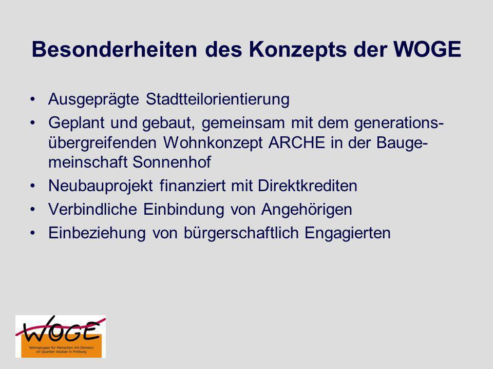 Besonderheiten des Konzepts der WOGE Ausgeprägte Stadtteilorientierung Geplant und gebaut, gemeinsam mit dem generations- übergreifenden Wohnkonzept A