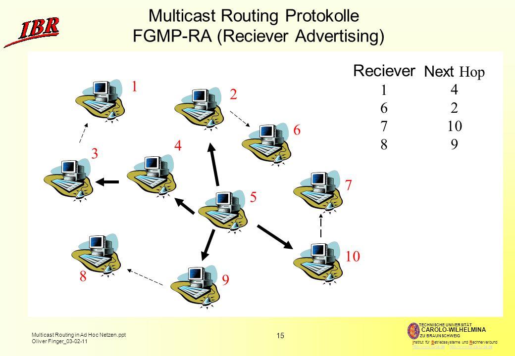15 Multicast Routing in Ad Hoc Netzen.ppt Oliver Finger_03-02-11 TECHNISCHE UNIVERSITÄT ZU BRAUNSCHWEIG CAROLO-WILHELMINA Institut für Betriebssysteme und Rechnerverbund http://www.tu-bs.de http://www.ibr.cs.tu-bs.dehttp://www.tu-bs.dehttp://www.ibr.cs.tu-bs.de Multicast Routing Protokolle FGMP-RA (Reciever Advertising) 5 1 2 3 4 6 7 8 9 10 Reciever 1 6 7 8 Next Hop 4 2 10 9
