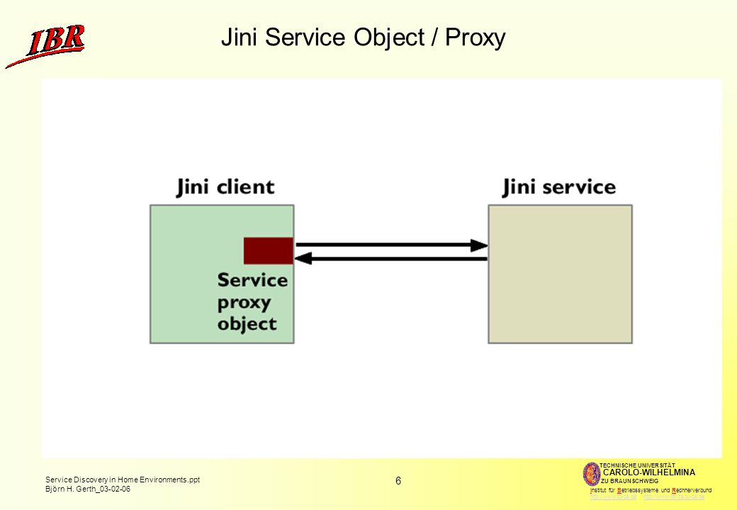 17 Service Discovery in Home Environments.ppt Björn H.