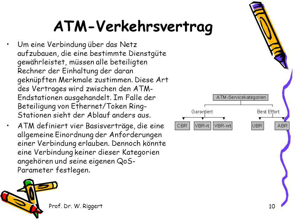 Prof. Dr. W. Riggert 10 ATM-Verkehrsvertrag Um eine Verbindung über das Netz aufzubauen, die eine bestimmte Dienstgüte gewährleistet, müssen alle bete