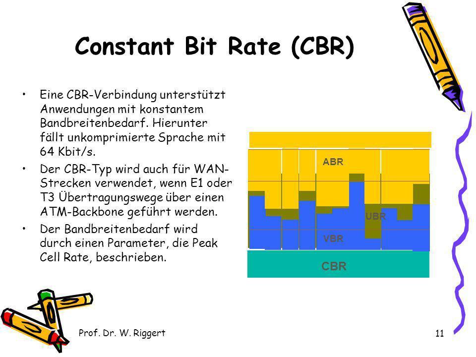 Prof. Dr. W. Riggert 11 Constant Bit Rate (CBR) Eine CBR-Verbindung unterstützt Anwendungen mit konstantem Bandbreitenbedarf. Hierunter fällt unkompri