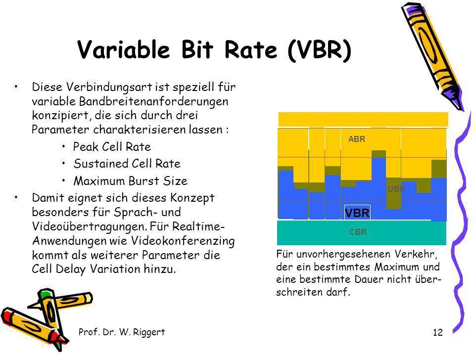 Prof. Dr. W. Riggert 12 Variable Bit Rate (VBR) Diese Verbindungsart ist speziell für variable Bandbreitenanforderungen konzipiert, die sich durch dre