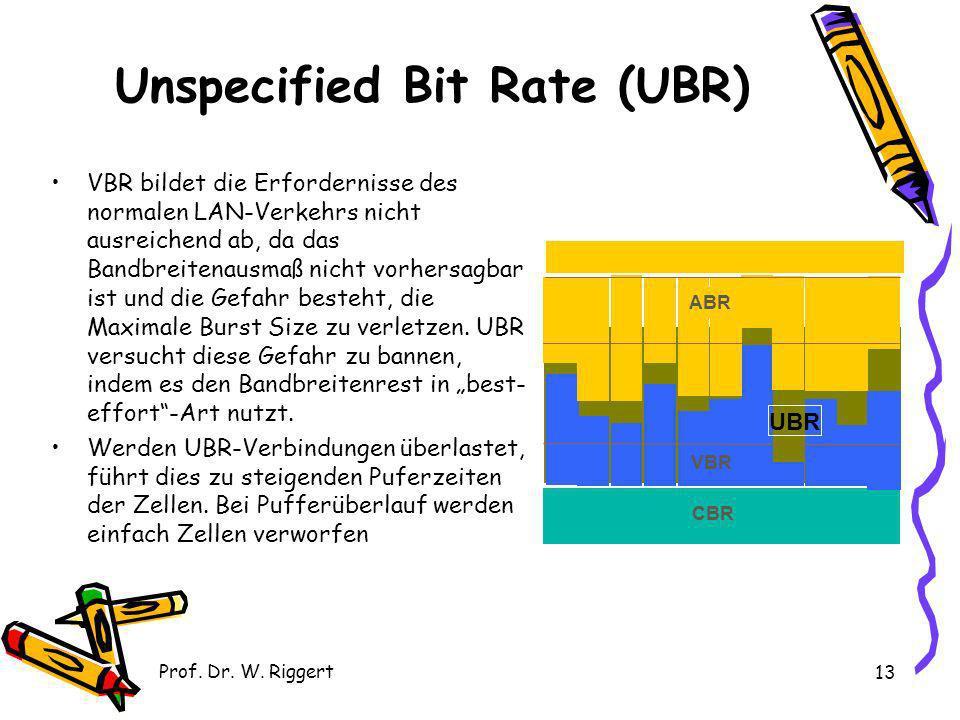 Prof. Dr. W. Riggert 13 Unspecified Bit Rate (UBR) VBR bildet die Erfordernisse des normalen LAN-Verkehrs nicht ausreichend ab, da das Bandbreitenausm
