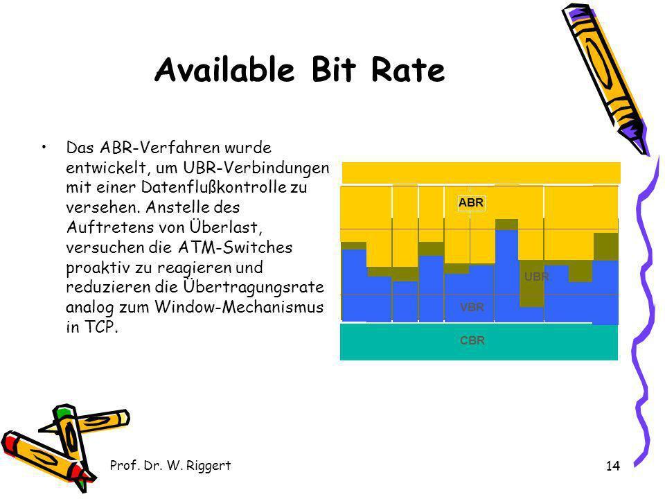 Prof. Dr. W. Riggert 14 Available Bit Rate Das ABR-Verfahren wurde entwickelt, um UBR-Verbindungen mit einer Datenflußkontrolle zu versehen. Anstelle