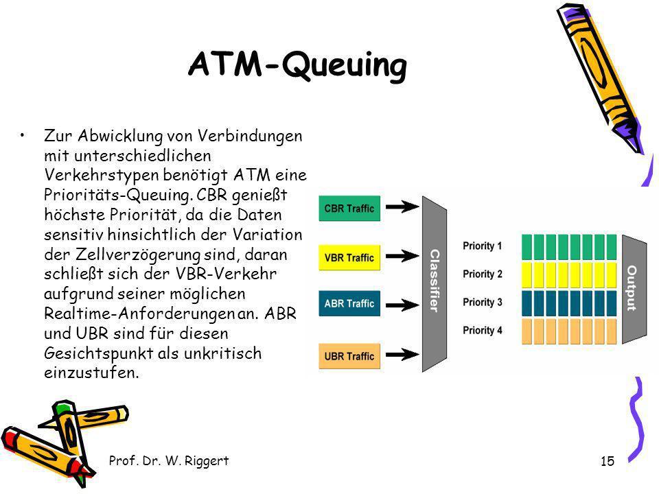 Prof. Dr. W. Riggert 15 ATM-Queuing Zur Abwicklung von Verbindungen mit unterschiedlichen Verkehrstypen benötigt ATM eine Prioritäts-Queuing. CBR geni