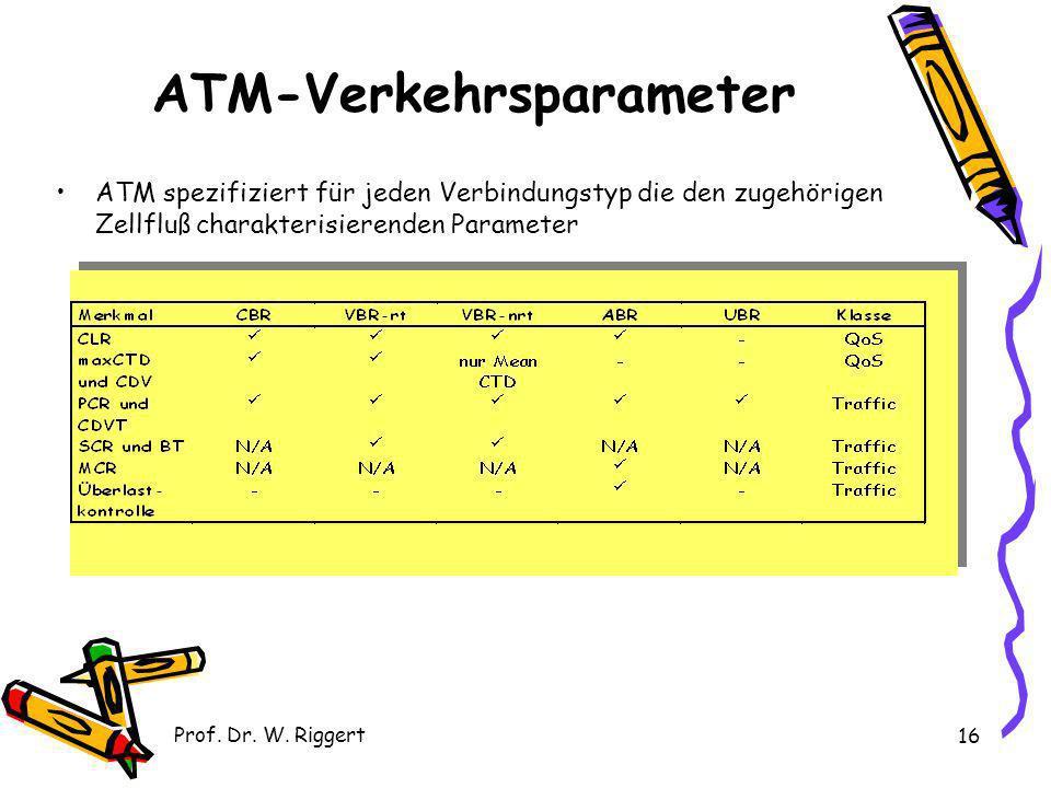 Prof. Dr. W. Riggert 16 ATM-Verkehrsparameter ATM spezifiziert für jeden Verbindungstyp die den zugehörigen Zellfluß charakterisierenden Parameter