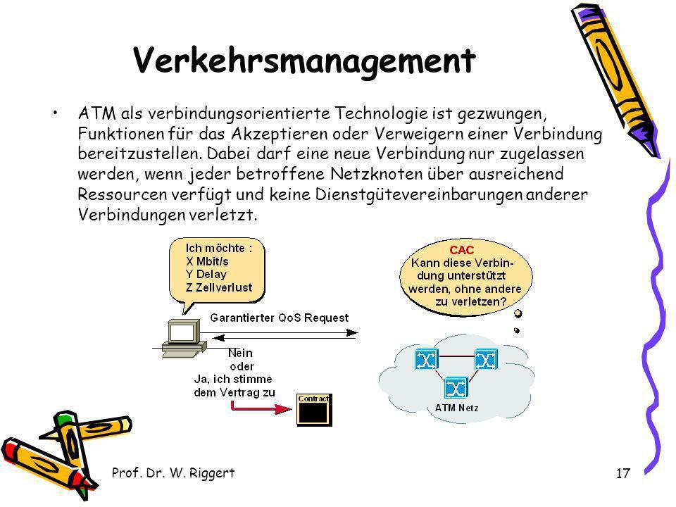 Prof. Dr. W. Riggert 17 Verkehrsmanagement ATM als verbindungsorientierte Technologie ist gezwungen, Funktionen für das Akzeptieren oder Verweigern ei