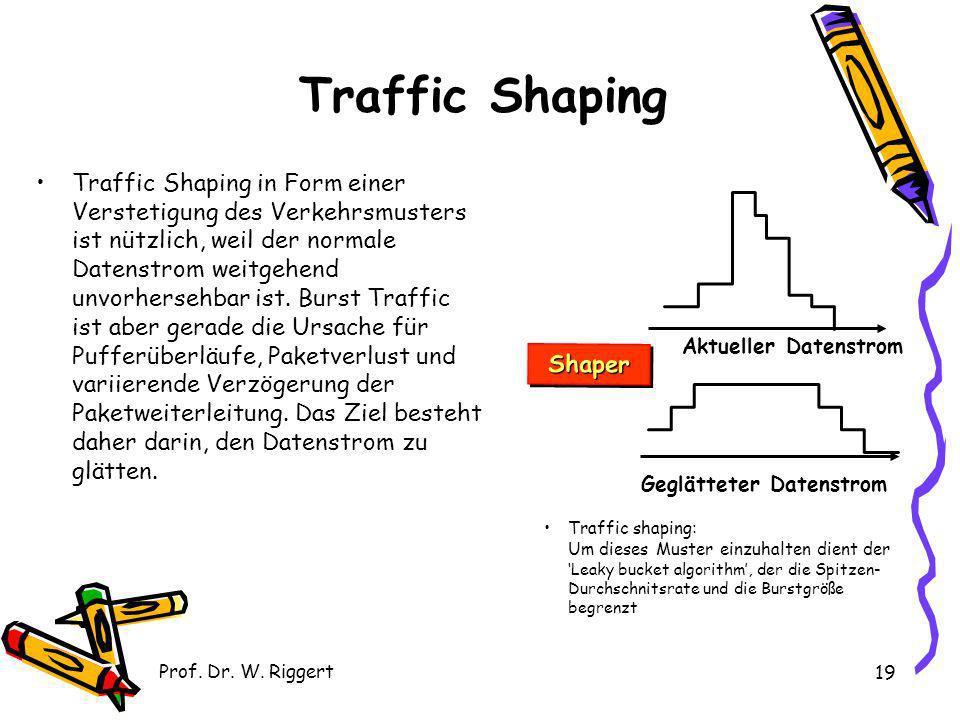 Prof. Dr. W. Riggert 19 Traffic Shaping Traffic Shaping in Form einer Verstetigung des Verkehrsmusters ist nützlich, weil der normale Datenstrom weitg
