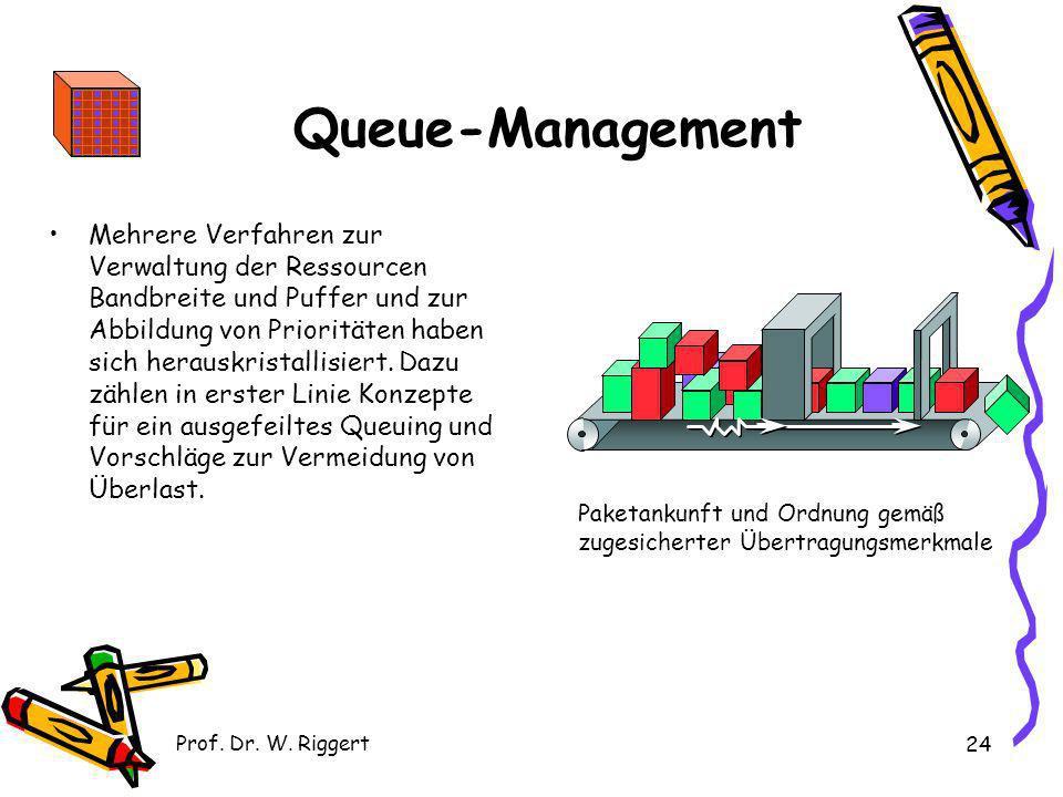Prof. Dr. W. Riggert 24 Queue-Management Mehrere Verfahren zur Verwaltung der Ressourcen Bandbreite und Puffer und zur Abbildung von Prioritäten haben
