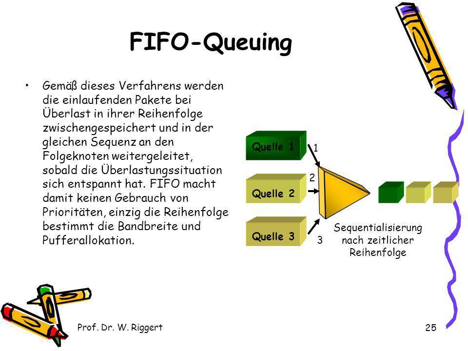 Prof. Dr. W. Riggert 25 FIFO-Queuing Gemäß dieses Verfahrens werden die einlaufenden Pakete bei Überlast in ihrer Reihenfolge zwischengespeichert und