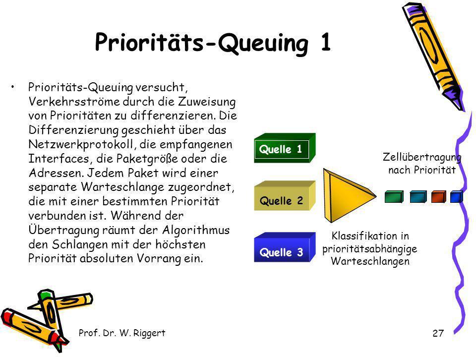 Prof. Dr. W. Riggert 27 Prioritäts-Queuing 1 Prioritäts-Queuing versucht, Verkehrsströme durch die Zuweisung von Prioritäten zu differenzieren. Die Di