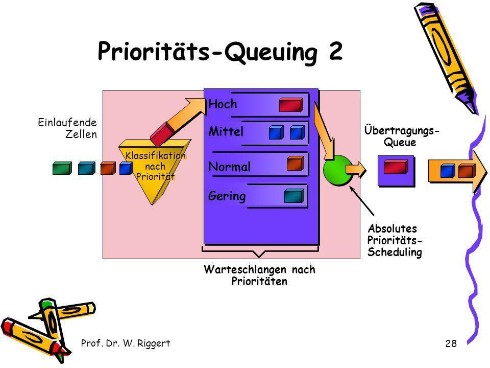 Prof. Dr. W. Riggert 28 Prioritäts-Queuing 2 Einlaufende Zellen Warteschlangen nach Prioritäten Übertragungs- Queue Hoch Mittel Normal Gering Klassifi