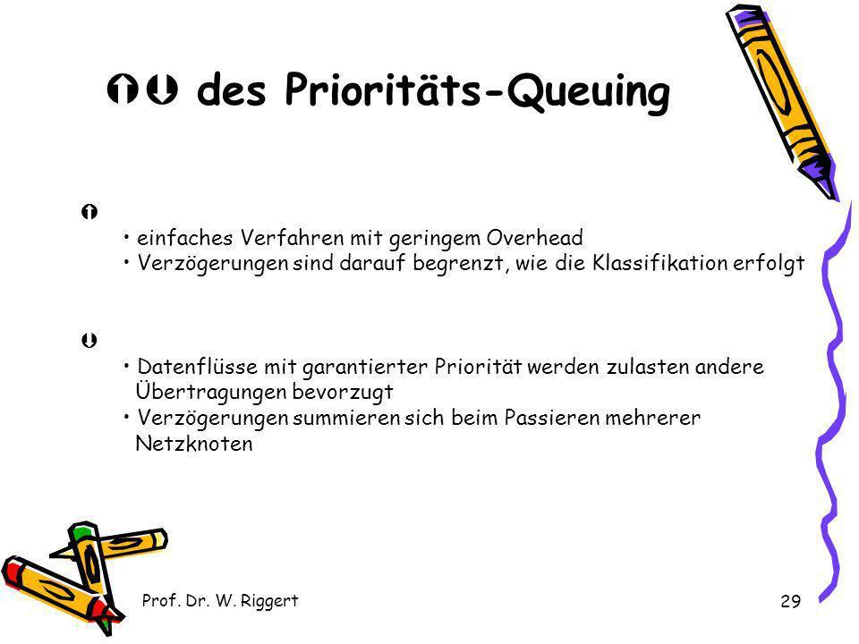 Prof. Dr. W. Riggert 29 des Prioritäts-Queuing einfaches Verfahren mit geringem Overhead Verzögerungen sind darauf begrenzt, wie die Klassifikation er
