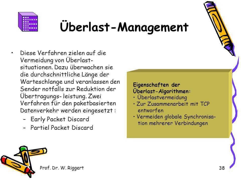 Prof. Dr. W. Riggert 38 Überlast-Management Diese Verfahren zielen auf die Vermeidung von Überlast- situationen. Dazu überwachen sie die durchschnittl