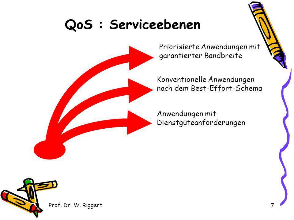 Prof. Dr. W. Riggert 7 QoS : Serviceebenen Priorisierte Anwendungen mit garantierter Bandbreite Konventionelle Anwendungen nach dem Best-Effort-Schema